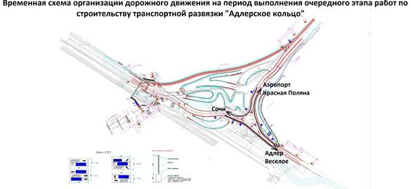 транспортной развязки «