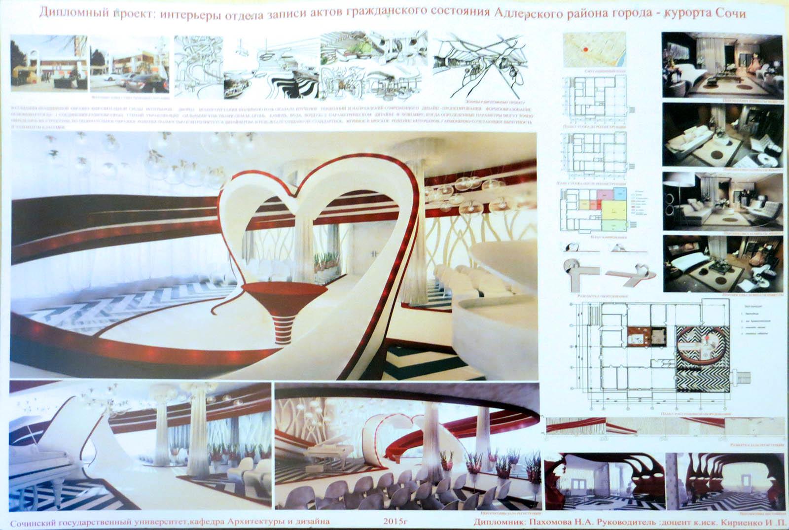 Сочи гостеприимный город победители и их проекты  aso 9090