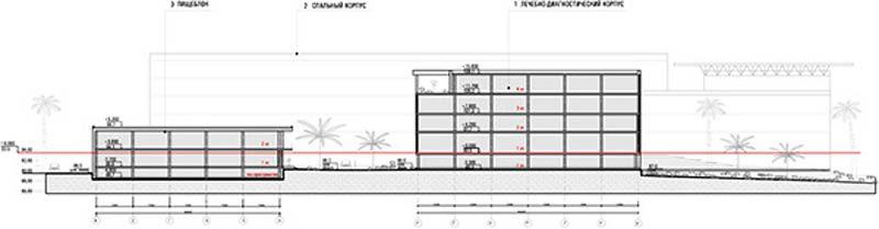 D:workСОЧИbook_feb2012dwgСечения 1-1 2-2 Model (